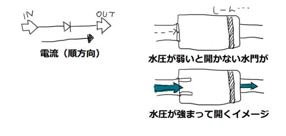 diode_vf