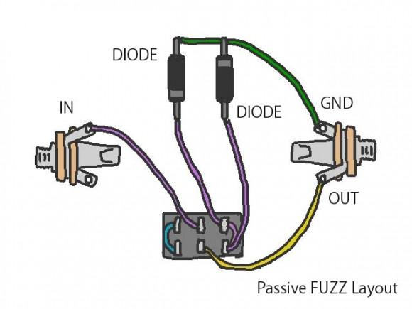 passive_fuzz_layout