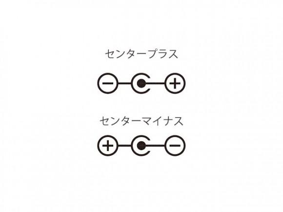 center_plus_minus