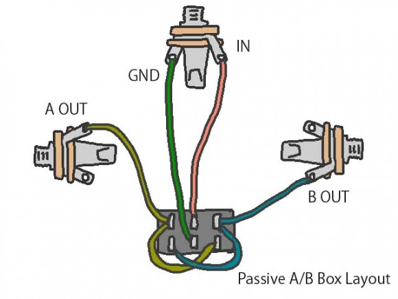 passive_abbox_layout