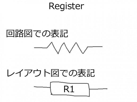register-image3