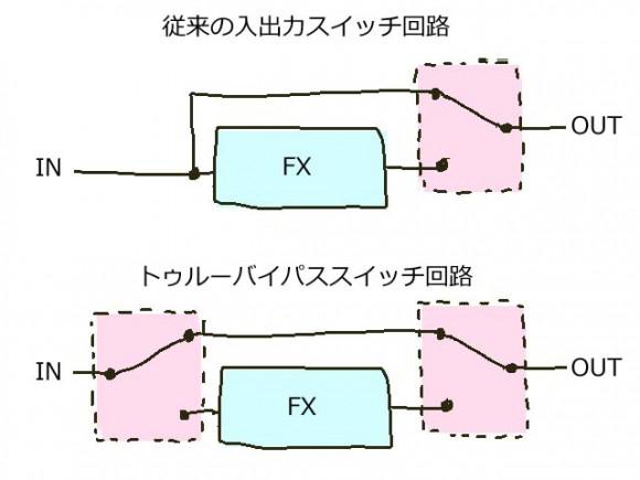 truebypass_schematics