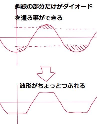 diode_clip